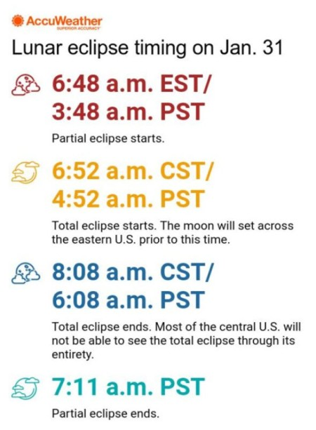 accuweather-lunareclipse013018-3